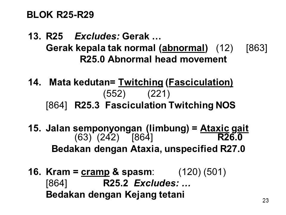 BLOK R25-R29 13. R25 Excludes: Gerak … Gerak kepala tak normal (abnormal) (12) [863] R25.0 Abnormal head movement.